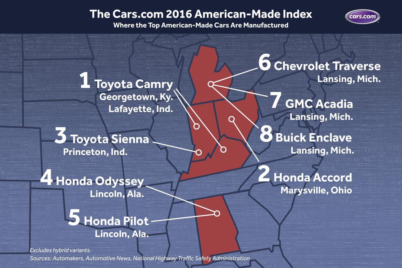 The 2016 Cars.com American-Made Index | News | Cars.com