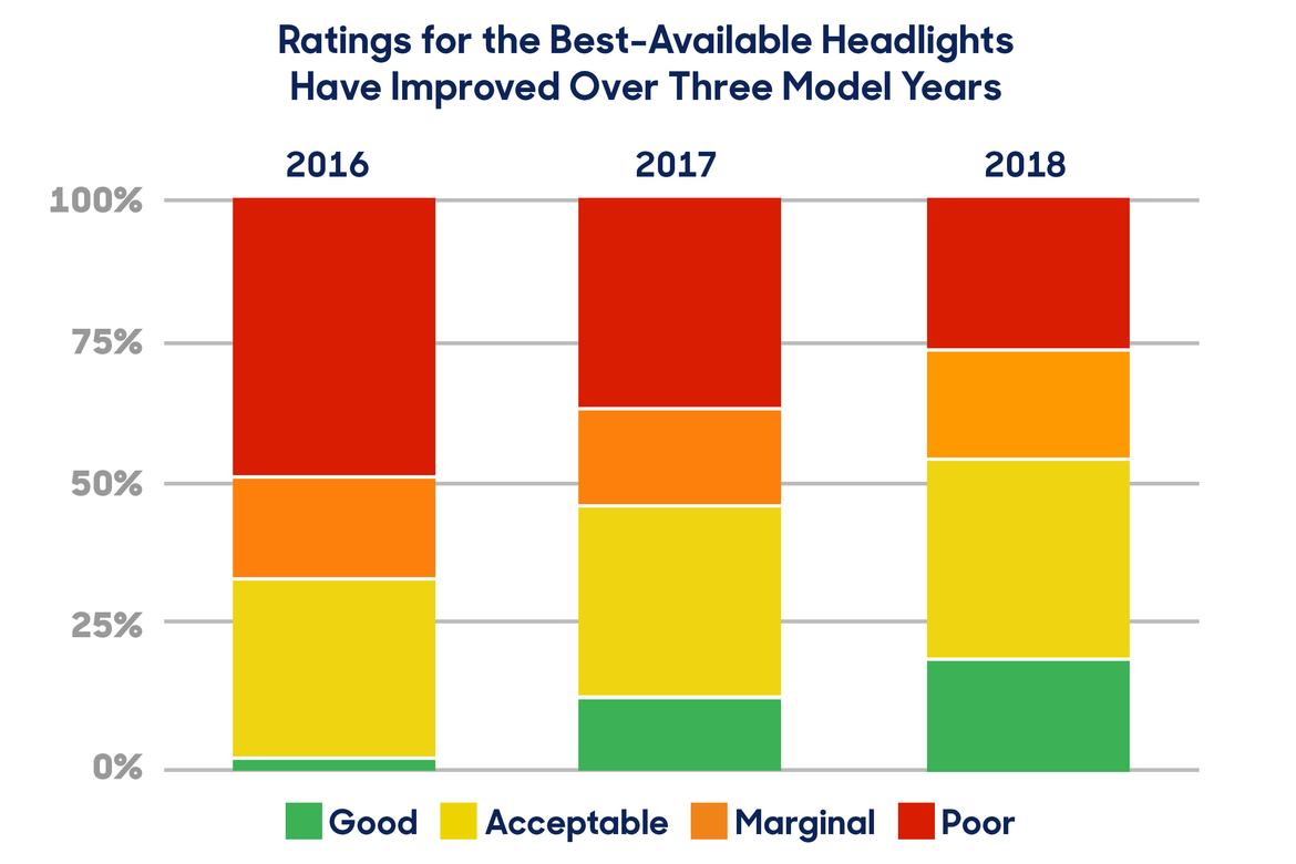 IIHS_2018-headlight-beam-rating[1].jpg