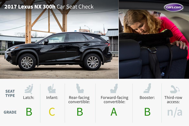 2017 Lexus Nx 300h Car Seat Check News Cars Com
