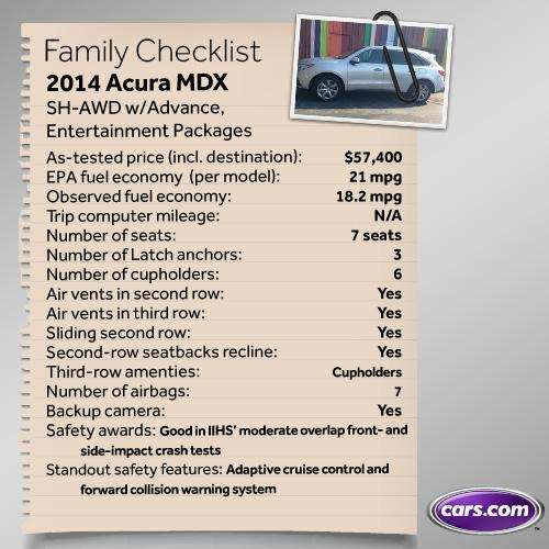 2017 Acura Mdx Sh Awd W Advance Entertainment: 2014 Acura MDX: Family Checklist
