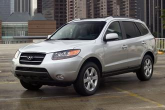 Used Hyundai Santa Fe New Windsor Ny