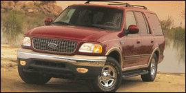 Used 1999 Ford Expedition XLT