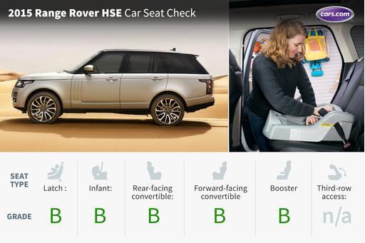 2015 Land Rover Range Rover: Car Seat Check