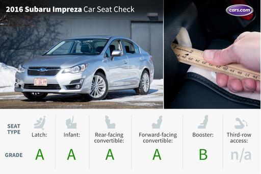 2016 Subaru Impreza: Car Seat Check