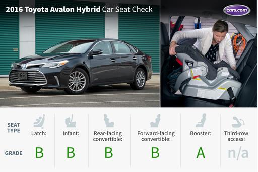 2016 Toyota Avalon Hybrid: Car Seat Check