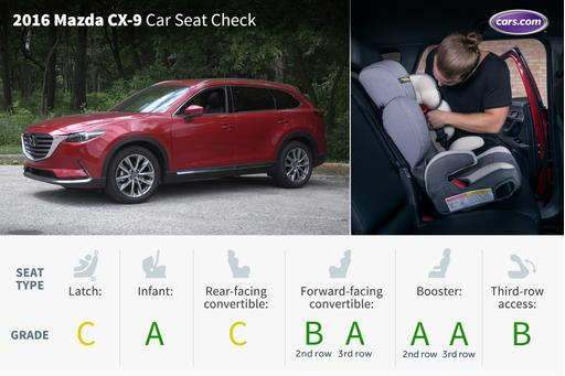 2016 Mazda CX-9: Car Seat Check
