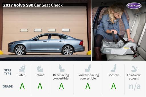 2017 Volvo S90: Car Seat Check