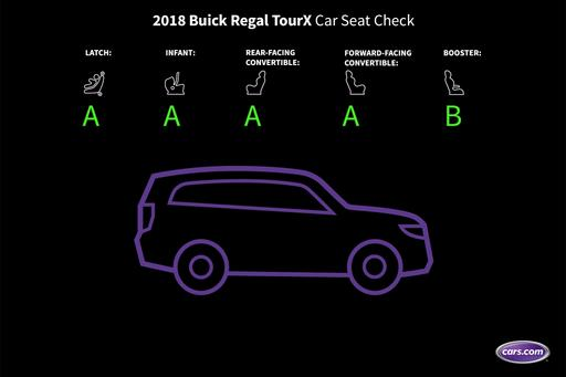 How Do Car Seats Fit in a 2018 Buick Regal TourX?