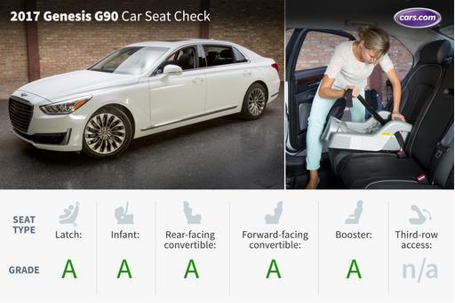 2017 Genesis G90: Car Seat Check