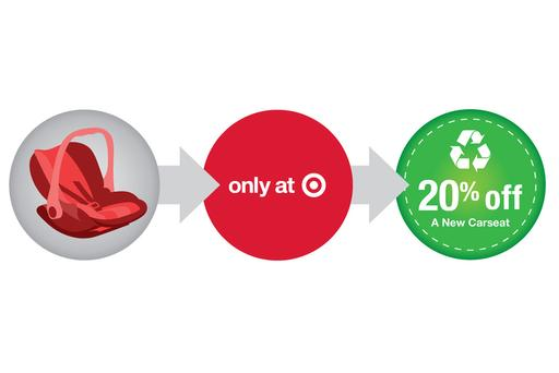 Target Hits the Bull's-Eye With Car Seat Recycling