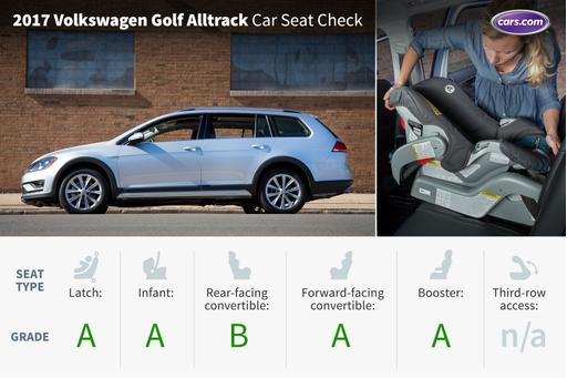 2017 Volkswagen Golf AllTrack: Car Seat Check
