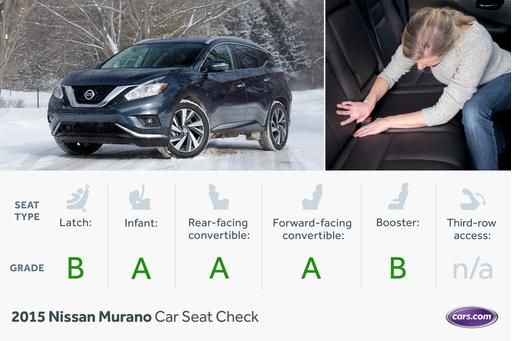 2015 Nissan Murano: Car Seat Check