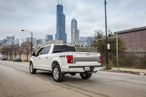 2018 Ford F-150: What Does It Cost to Fill Up the V-8?