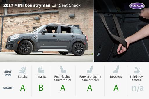 2017 Mini Countryman: Car Seat Check