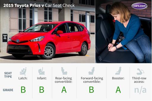 2015 Toyota Prius v: Car Seat Check