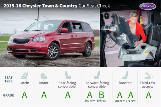 2016 Chrysler Town & Country: Car Seat Check