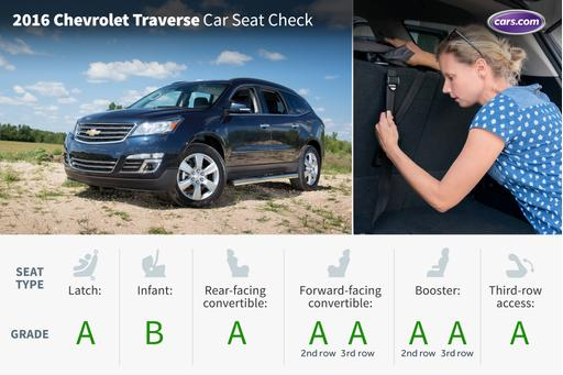 2016 Chevrolet Traverse: Car Seat Check