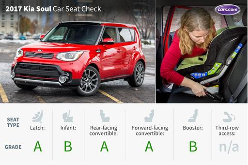 2017 Kia Soul: Car Seat Check