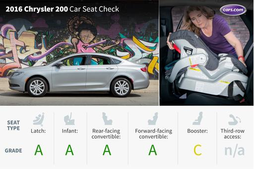 2016 Chrysler 200: Car Seat Check