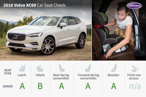 2018 Volvo Xc60 Car Seat Check News Cars Com