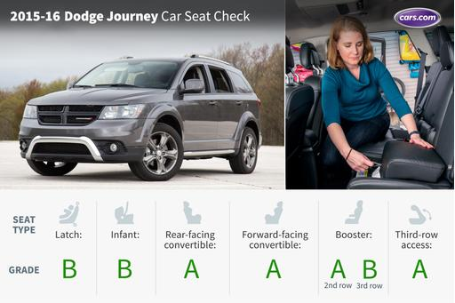 2016 Dodge Journey: Car Seat Check