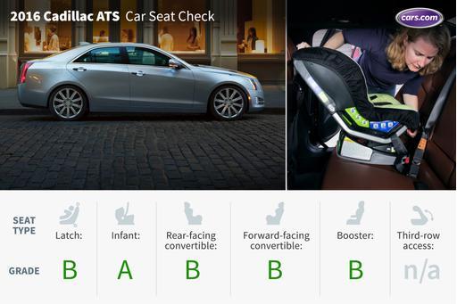 2016 Cadillac ATS: Car Seat Check