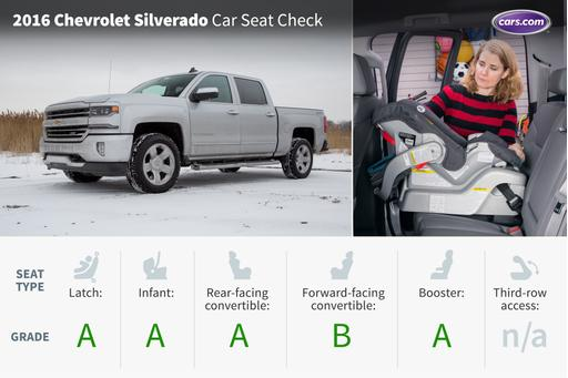 ford   car seat check news carscom