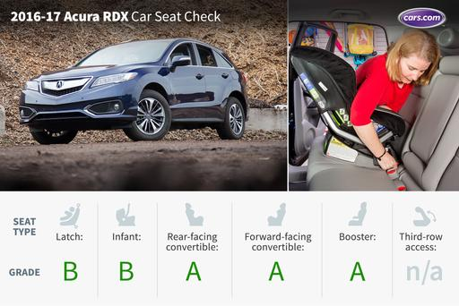 2017 Acura RDX: Car Seat Check