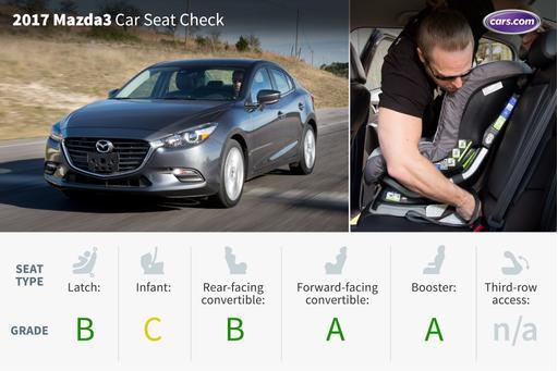 2017 Mazda3: Car Seat Check