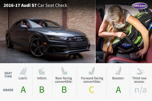 2017 Audi S7: Car Seat Check