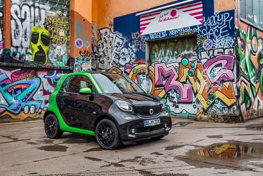 Smart Lowers Price on 2017 ForTwo Electric Drive