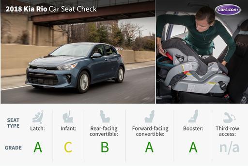 2018 Kia Rio: Car Seat Check