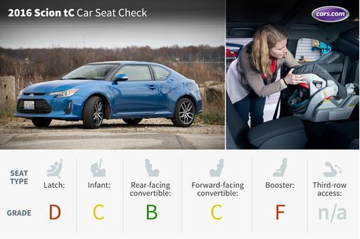 2016 Scion tC: Car Seat Check