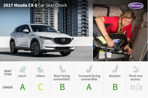 2017 Mazda CX-5: Car Seat Check