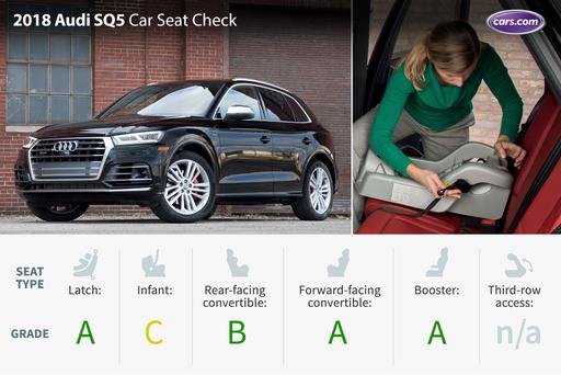 2018 Audi SQ5: Car Seat Check