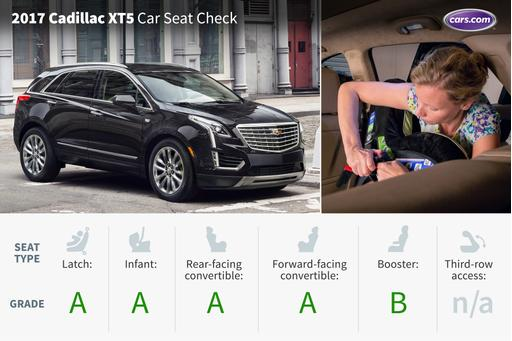 2017 Cadillac XT5: Car Seat Check