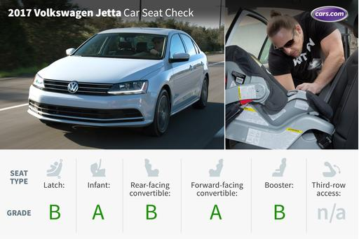 2017 Volkswagen Jetta: Car Seat Check