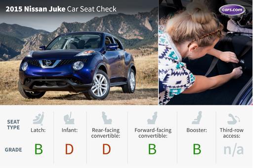 2015 Nissan Juke: Car Seat Check