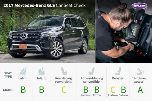 2017 Mercedes-Benz GLS-Class: Car Seat Check
