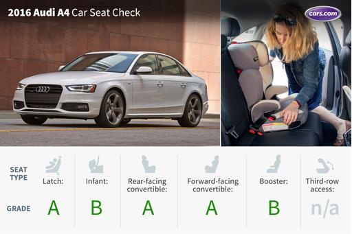 2016 Audi A4: Car Seat Check
