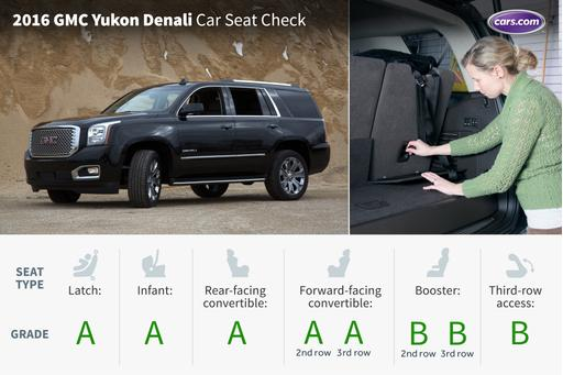 2016 GMC Yukon: Car Seat Check