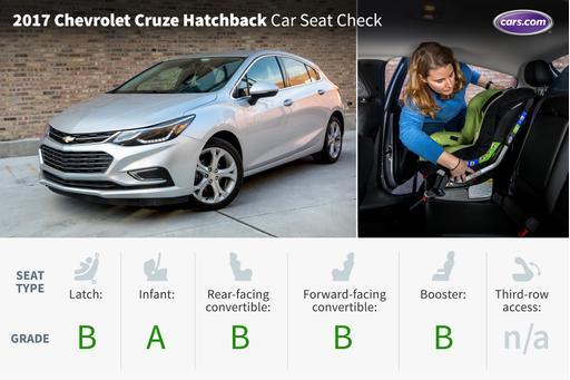 2017 Chevrolet Cruze Hatchback: Car Seat Check