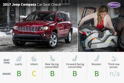 2017 Jeep Compass: Car Seat Check
