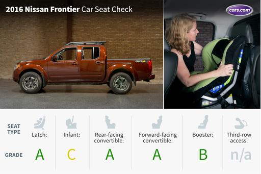 2016 Nissan Frontier: Car Seat Check