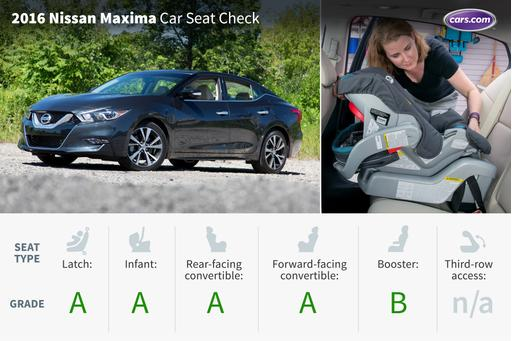 2016 Nissan Maxima: Car Seat Check