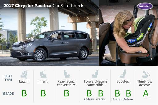 2015 chrysler town country car seat check news. Black Bedroom Furniture Sets. Home Design Ideas