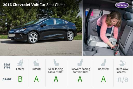 2016 Hyundai Sonata Recalls  Carscom