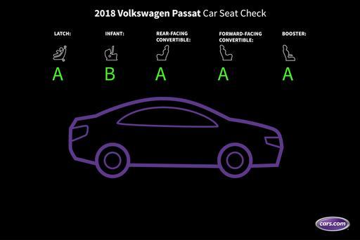 How Do Car Seats Fit in a 2018 Volkswagen Passat?