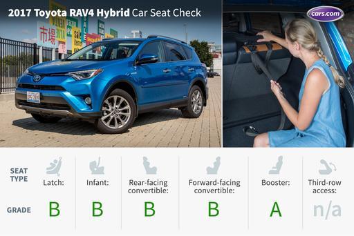 2017 Toyota RAV4 Hybrid: Car Seat Check