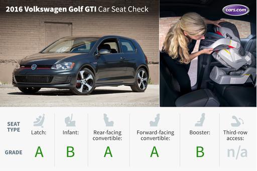 2016 Volkswagen Golf GTI: Car Seat Check